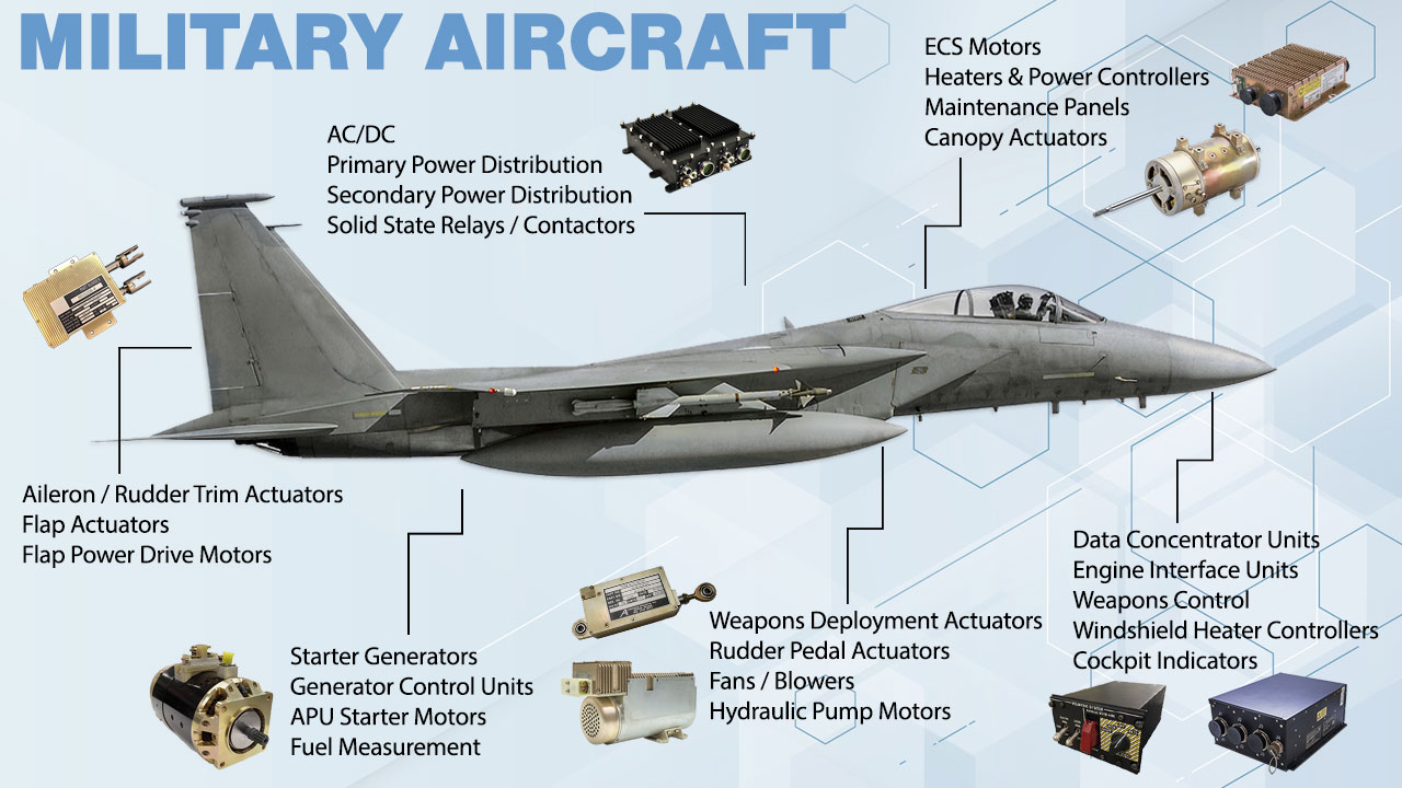 Military Aircraft Products