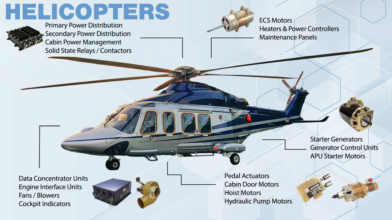 Helicopter and Rotary Products